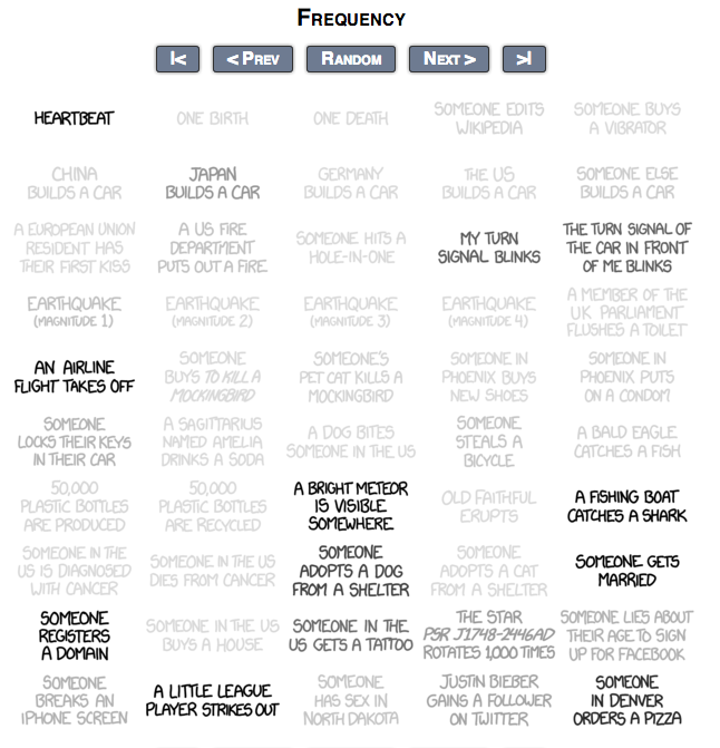 xkcd raises the bar for comics – Cancer Ecology