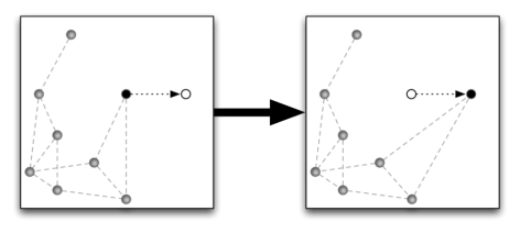 Node_movement_eps-eps-converted-to